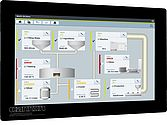 Multi-Touch Web-Panel Serie