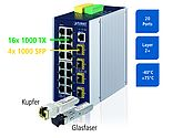 20-Port Ethernet Switch