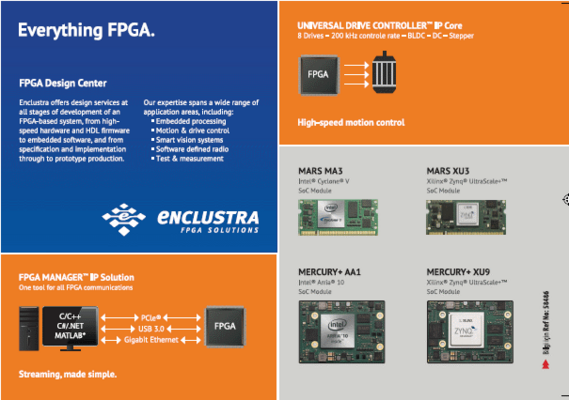 Everything FPGA.