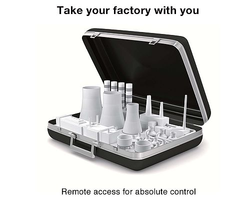 Take your factory with you
