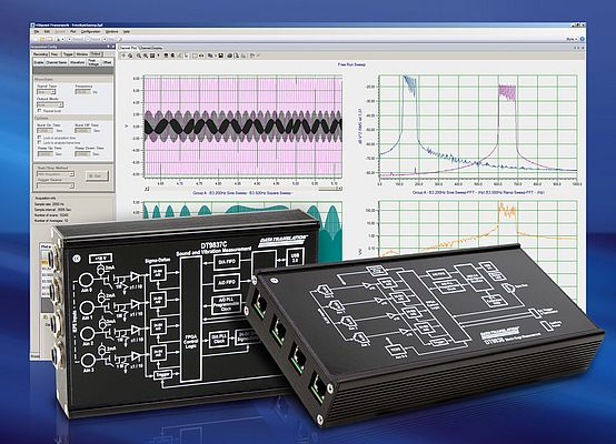Software Spectrum Analyzer