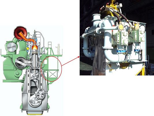 Two of the five Eaton PVWS-500 pumps installed at the gearbox