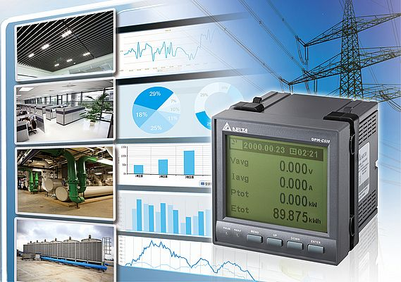 Power meter analyzing power quality and energy consumption