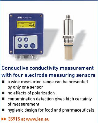 Conductive conductivity measurement