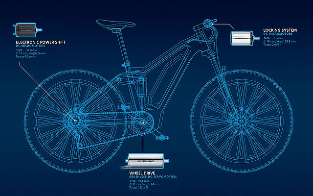 Electronic Drives for Bicycles