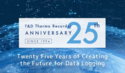T&D Corporation Celebrates 25 years of Research and Innovation