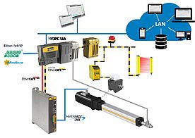 Parker Hannifin to Showcase Electrification System Solutions