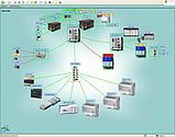 Industrial Ethernet Networking