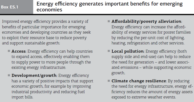 The Multiple Benefits of Energy Efficiency