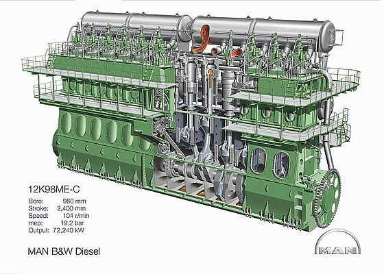 Bigger than a twin-house and with a weight of 2,300 t: MAN Diesel & Turbo's electronically-controlled Diesel engines
