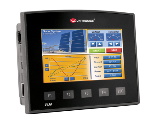 "PLC + HMI+ I/O With 4.3"" Built-In Color Touchscreen"