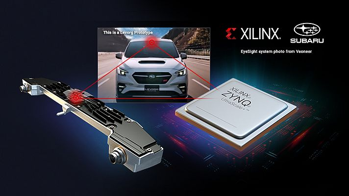 Subaru has selected Xilinx to power its new vision-based advanced driver assistance system (ADAS) EyeSight, that will be integrated into the all-new Subaru Levorg