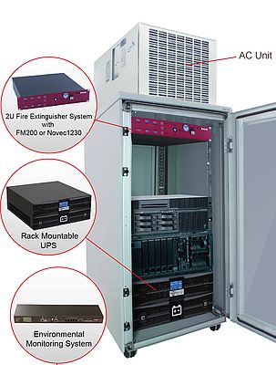 Micro Data Center Solution