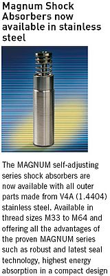 Magnum shock absorbers