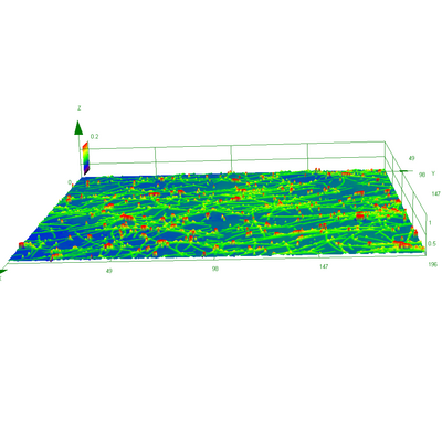 Surface roughness evaluation of silver nanowire mesh electrodes. 3D confocal laser scanning microscopy presents a fast and accurate means of analysis: height colour plot created using the Olympus LEXT OLS4100.