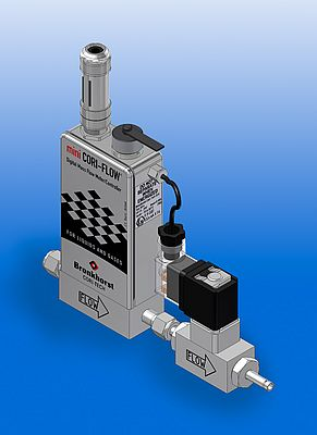 Fluid Dosage Assembly