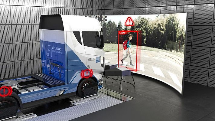 Rohde & Schwarz and AVL: Vehicle-in-the-Loop collaboration