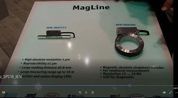 SIKO Presents the MagLine at SPS IPC Drives with IEN Europe