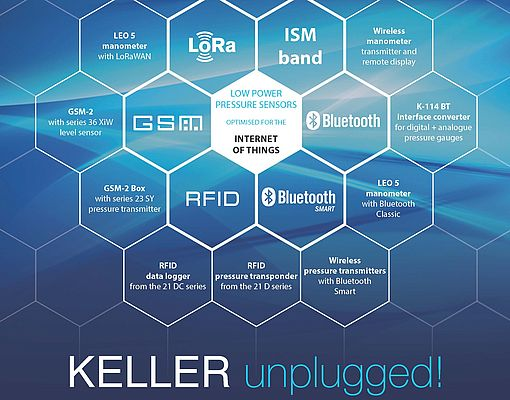 Keller Unplugged! The Internet of Things Starts With a Sensor.