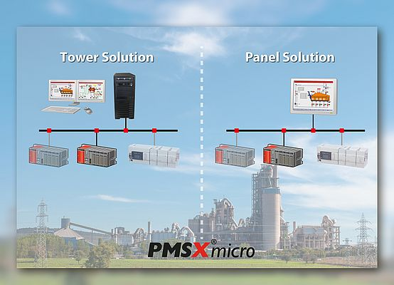 New PMSX®micro DCS solution debuts at RWM. This solution is focused on smaller DCS applications in the field of continuous processes which makes it suitable for a wide range of industries from process to factory applications.