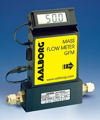 Mass Flow Meters & Controllers With ±1% Accuracy