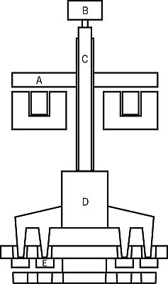 The hybrid actuator consists of a solenoid (A) and a second drive (B), which drives a spindle (C). The relative position of the solenoid (A) with respect to the sealing element of the valve (E) can be adapted with the spindle drive