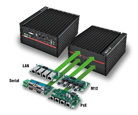 The MX1-10FEP-D from ICP Deutschland