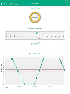 SmartBridge app provides clear overview of sensor data