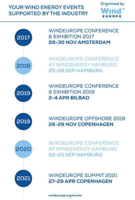 WindEurope Long-term Event Schedule Fixed