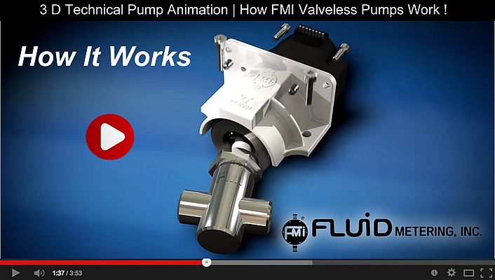 3D Pump Animations &  HD Graphic Illustrations