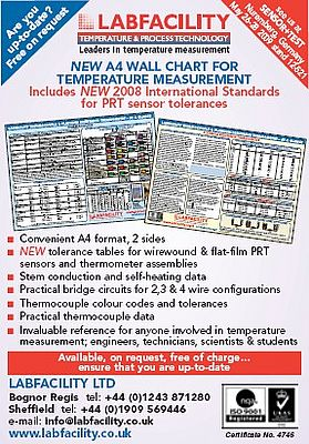A4 wall chart for temperature measurement