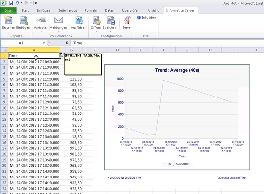 With Information Server, users gain access to historic WinCC data, also via an Excel add-in, for example