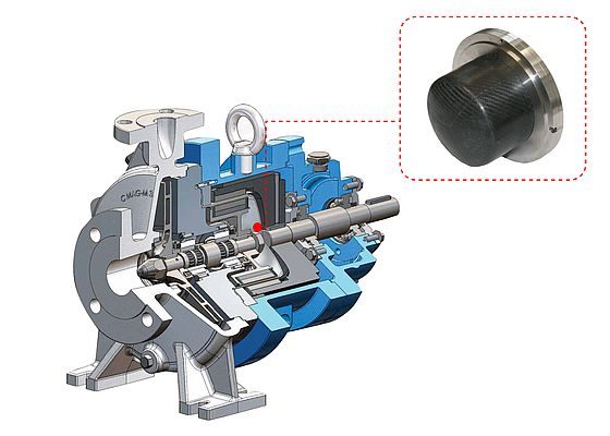 Leak-Free Mag-Drive Centrifugal Pumps