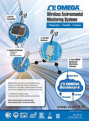 Wireless Environmental Monitoring System