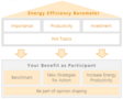 Tools to Enhance Industrial Energy Productivity