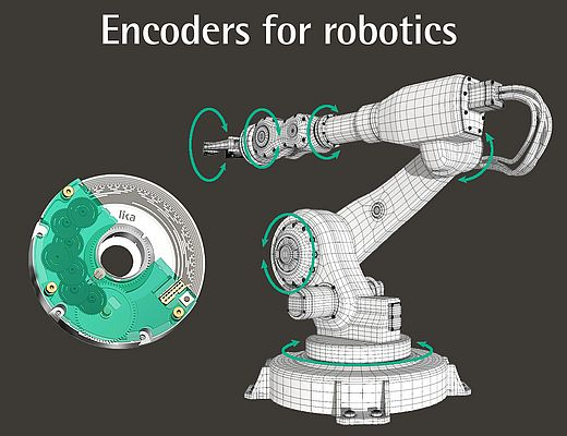 Encoders for Industrial Robots