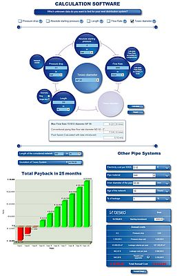 Payback Calculation Software