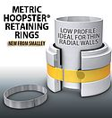 Metric Hoopster® Retaining Rings