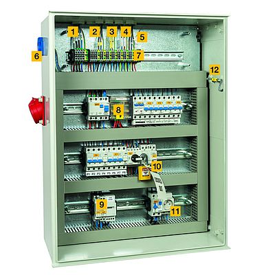 Complete Identification for Electrical Panels