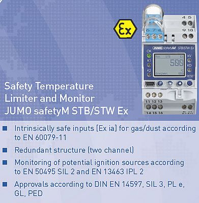 Safety Temperature Limiter and Monitor