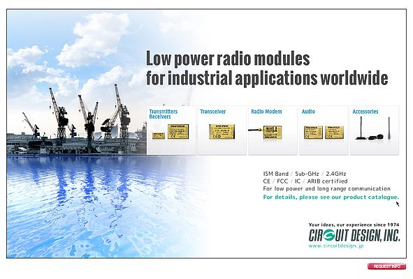 Low Power Radio Modules