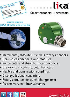 Smart Encoders & Actuators