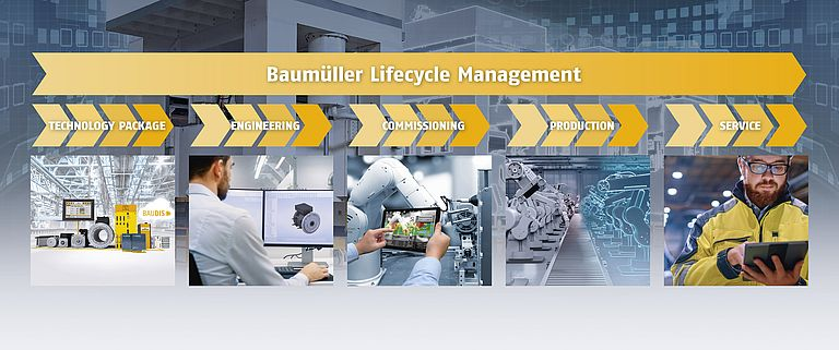 Digital Tools for Sustainable Life Cycle Management