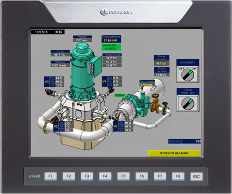 PLC Solution for Hydroelectric Turbines