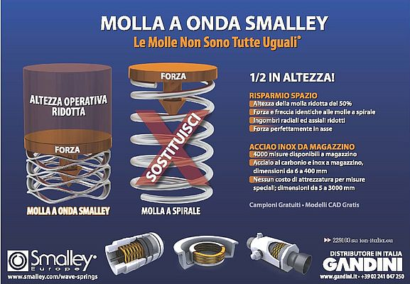 Molla a onda Smalley