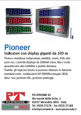 Indicatori con display giganti da 100 mm
