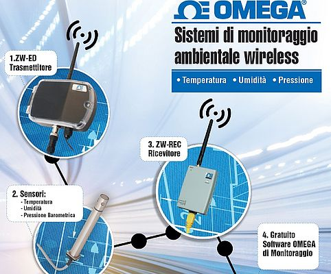 Sistemi di monitoraggio ambientale wireless