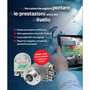 Encoder ACURO-AC58 con interfaccia Profinet