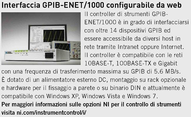 Interfaccia GPIB-ENET/1000