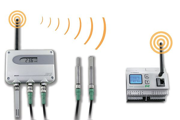 Digital Humidity and Temperature Sensors EEH110 and EEH210